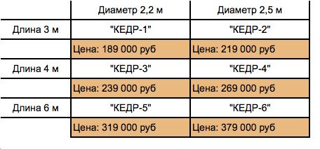 Цены на бани-бочки